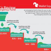 Emergency Fund Infographic 01