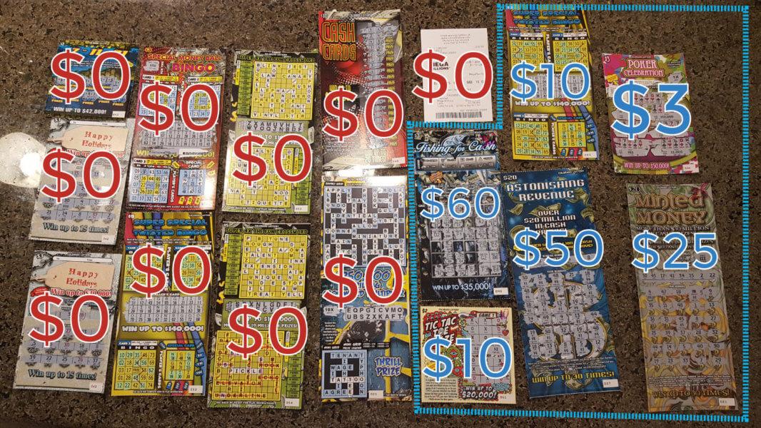 Lottery Ticket Cash Winnings 1 e1502155322903