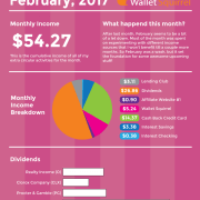 February 2017 Dividend Monthly Income Report Infographic
