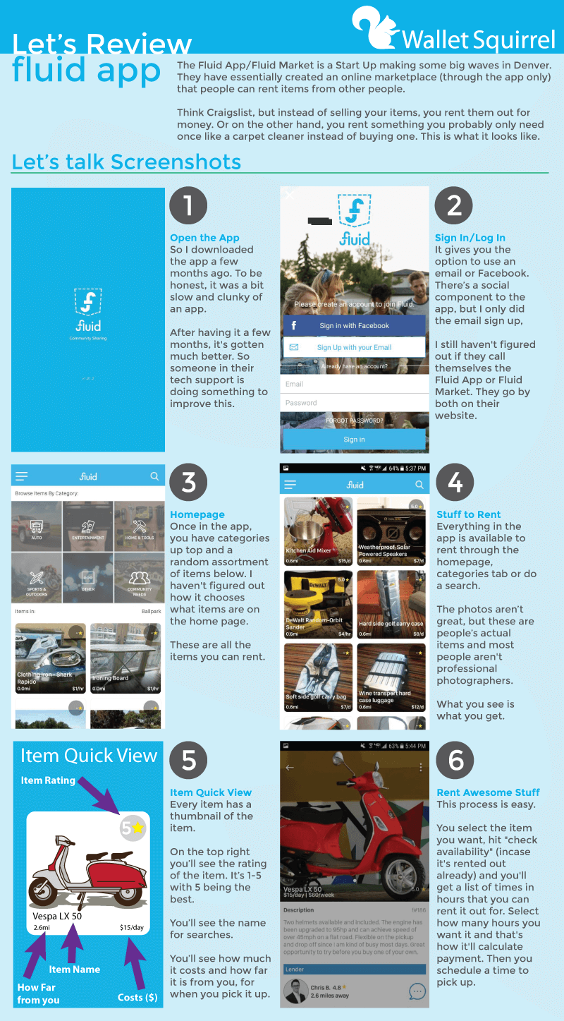 Fluid App Review Infographic of Screenshots