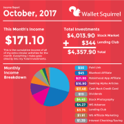 October 2017 Wallet Squirel Income Report Infographic