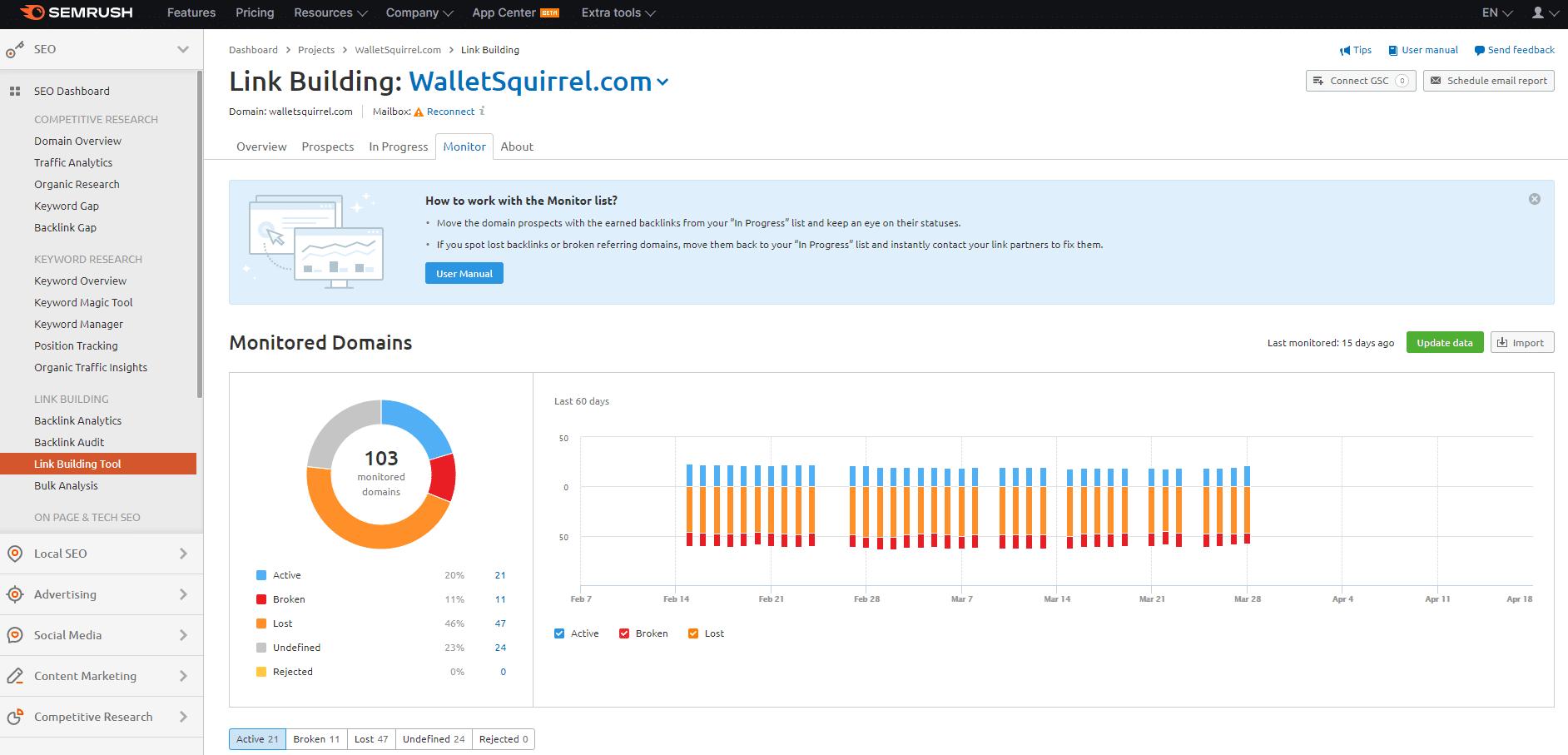 SEMrush Review Link Building Tool 2