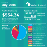 July 2018 Wallet Squirel Income Report Infographic