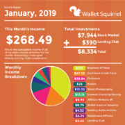 January 2019 Wallet Squirel Income Report Infographic