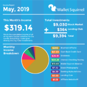 May 2019 Wallet Squirel Income Report Infographic 01