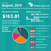 August 2019 Wallet Squirel Income Report Infographic