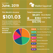 June 2019 Wallet Squirel Income Report Infographic