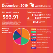 December 2019 Wallet Squirel Income Report Infographic