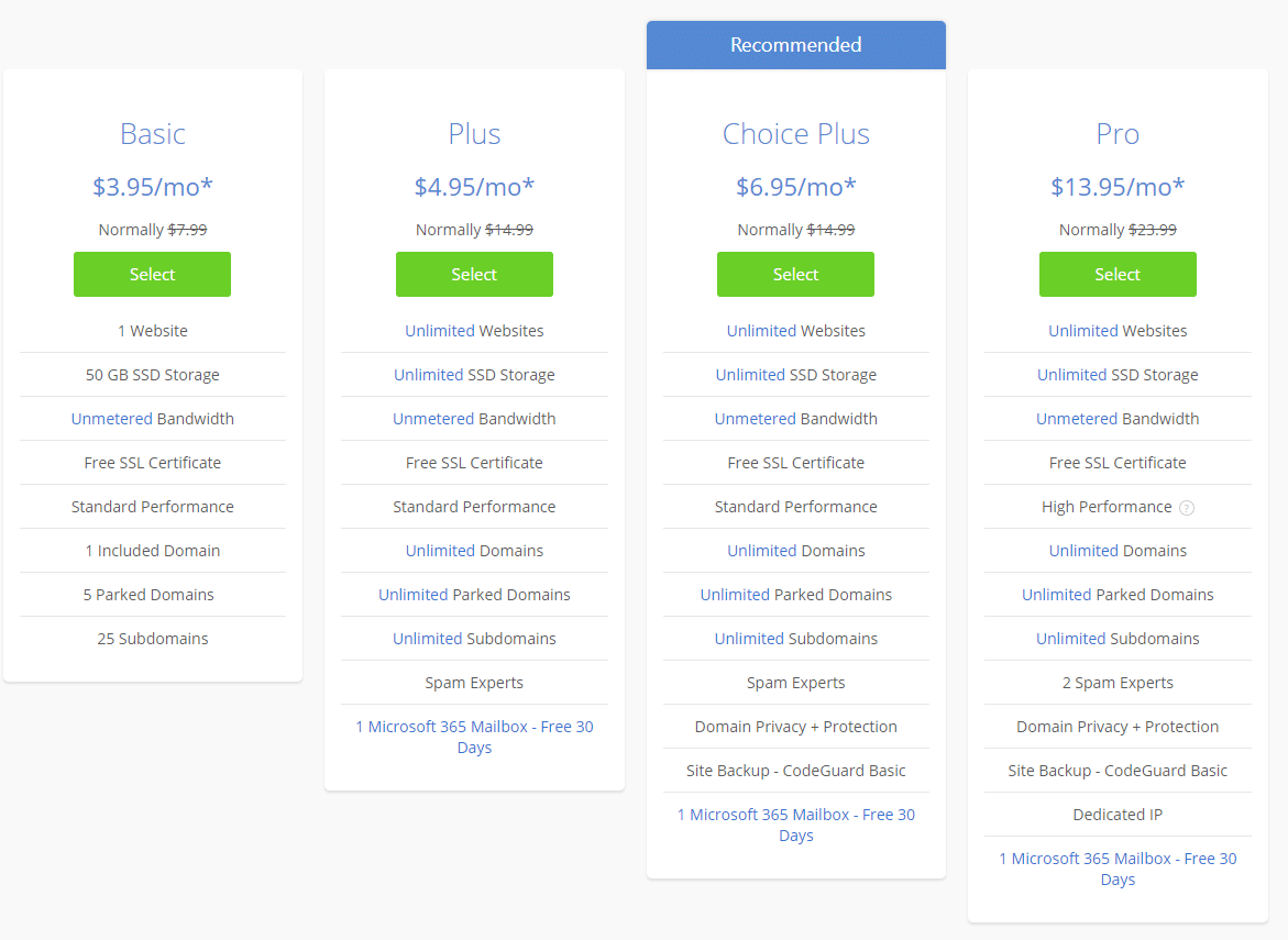 Bluehost Pricing 2020.9.18