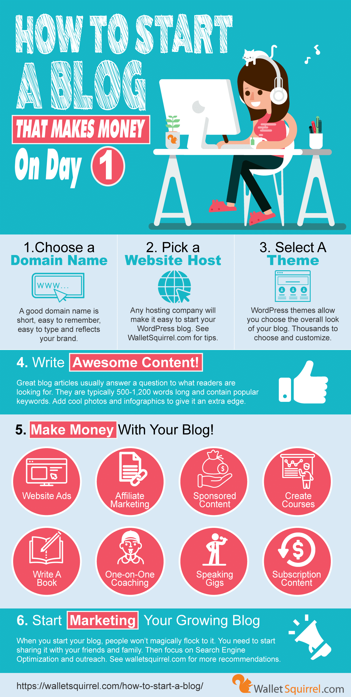 How To Start A Blog Infographic - Wallet Squirrel