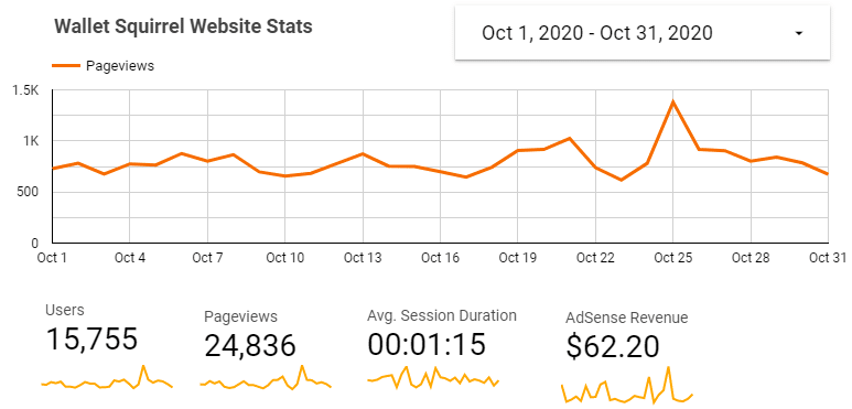 Income-Report-October-2020
