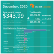 December 2020 Wallet Squirel Income Report Infographic