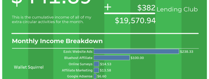 April-2021-Wallet-Squirel-Income-Report-Infographic