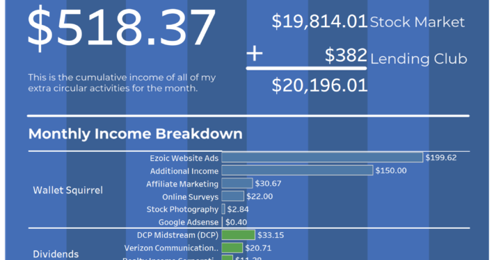 May-2021-Wallet-Squirel-Income-Report-Infographic